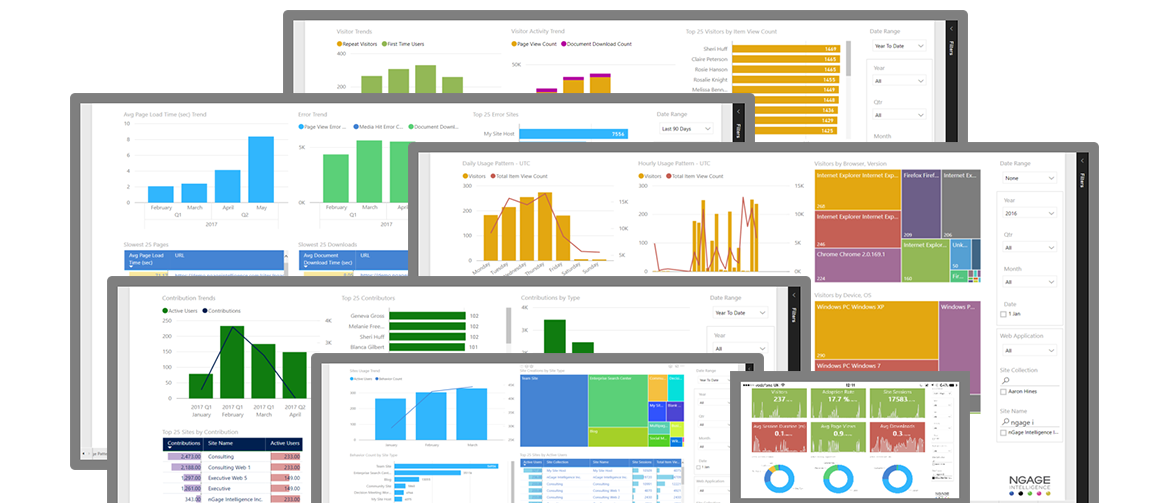 NGAGE Intelligence: Leveraging Microsoft Power BI